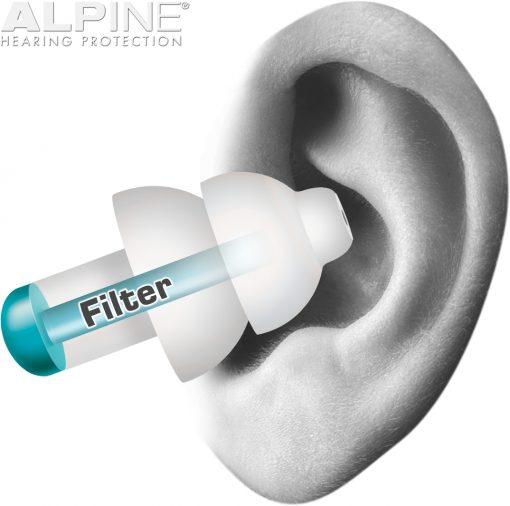 Dopuri de urechi copii PluggiesKids